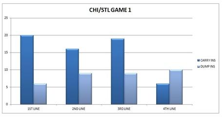 Chi_stl_game_1_medium