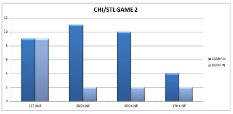 Chi_stl_game_2_medium