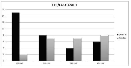 Chi_lak_game_1_medium