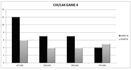 Chi_lak_game_4_a_medium