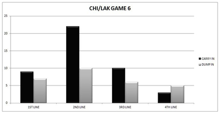 Chi_lak_game_6_medium