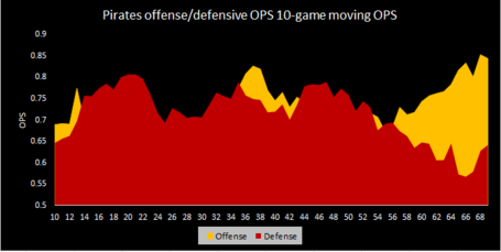 616offensedefense_medium