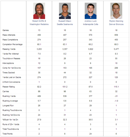 Qb_comparison_medium