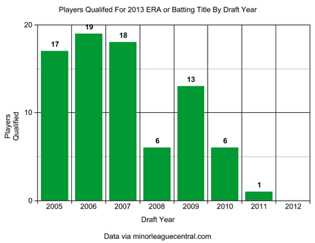 2013draft_medium