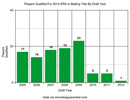2014draft_medium