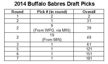 Draft_picks_medium