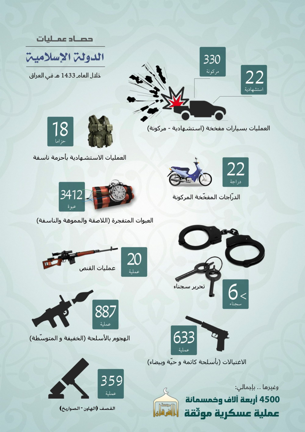 Isis_infographic1