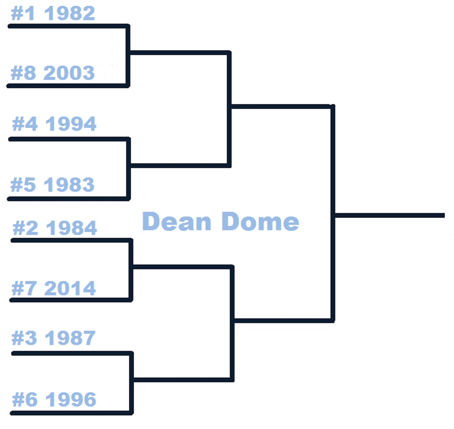 Thb_countdown_tournament-dean_dome_medium