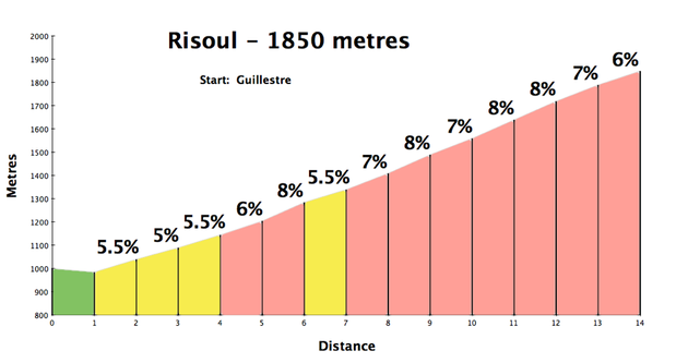 Risoul700_medium