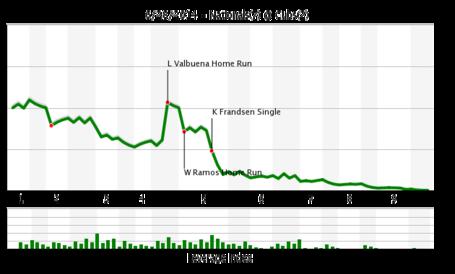 Chart_49__medium