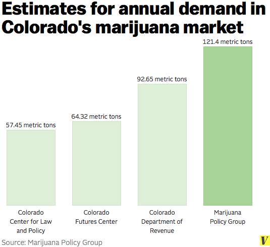 Marijuana_market_demand