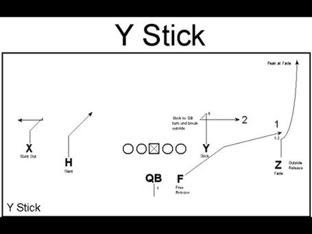 Y_stick_medium