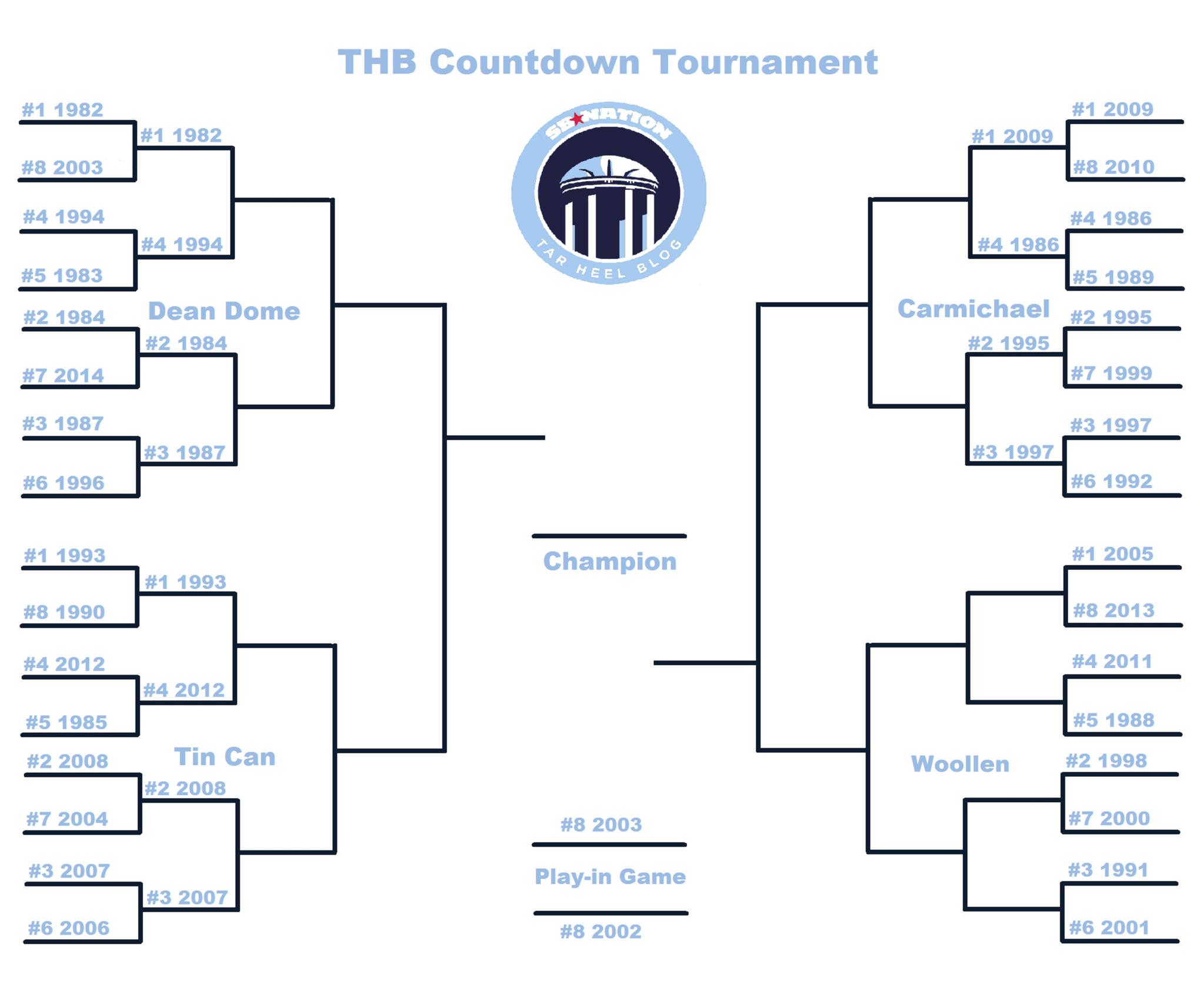 Thb_countdown_tournament-round1-cm_medium
