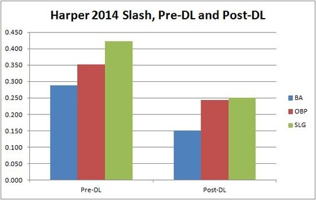 Harper_2014_slash_comp_medium