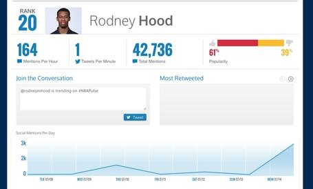 Rodney_hood_medium