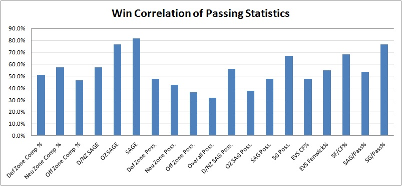 Win_correlation