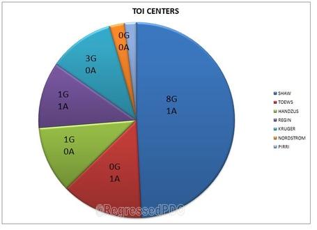 Toi_centers_bickell_ga_medium
