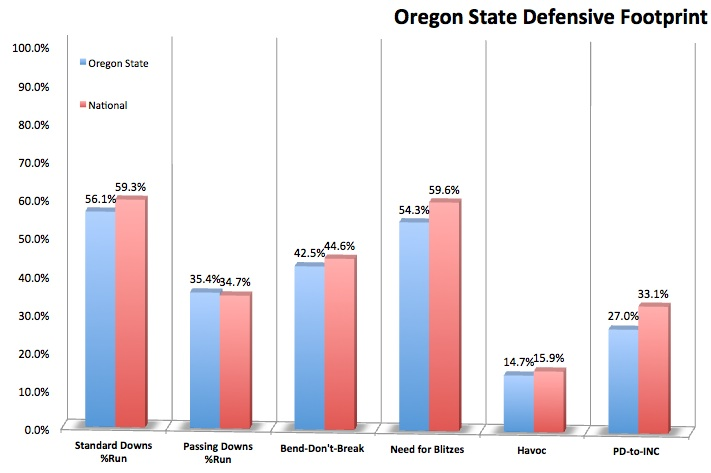 The big 2014 Oregon State football guide: A steady ship, for ...