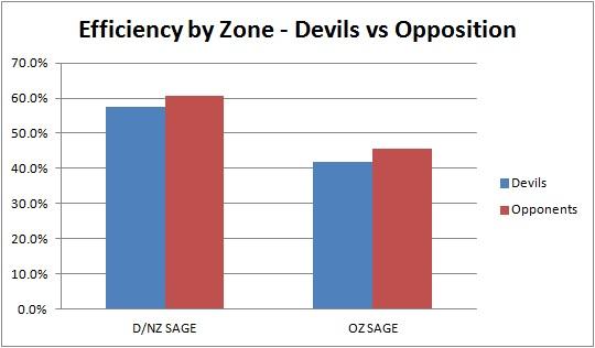 Devils_opposition_sage