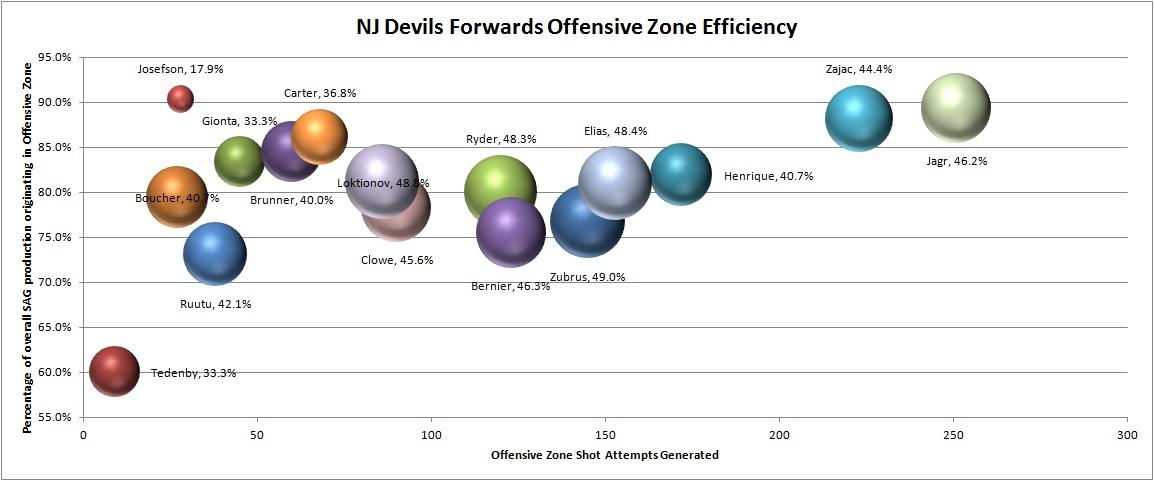 Oz_efficiency_fwd