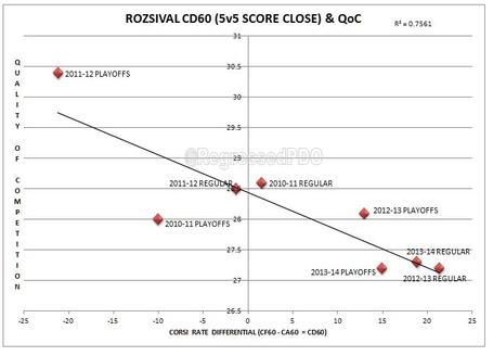 Rozsival_cd60_qoc_medium