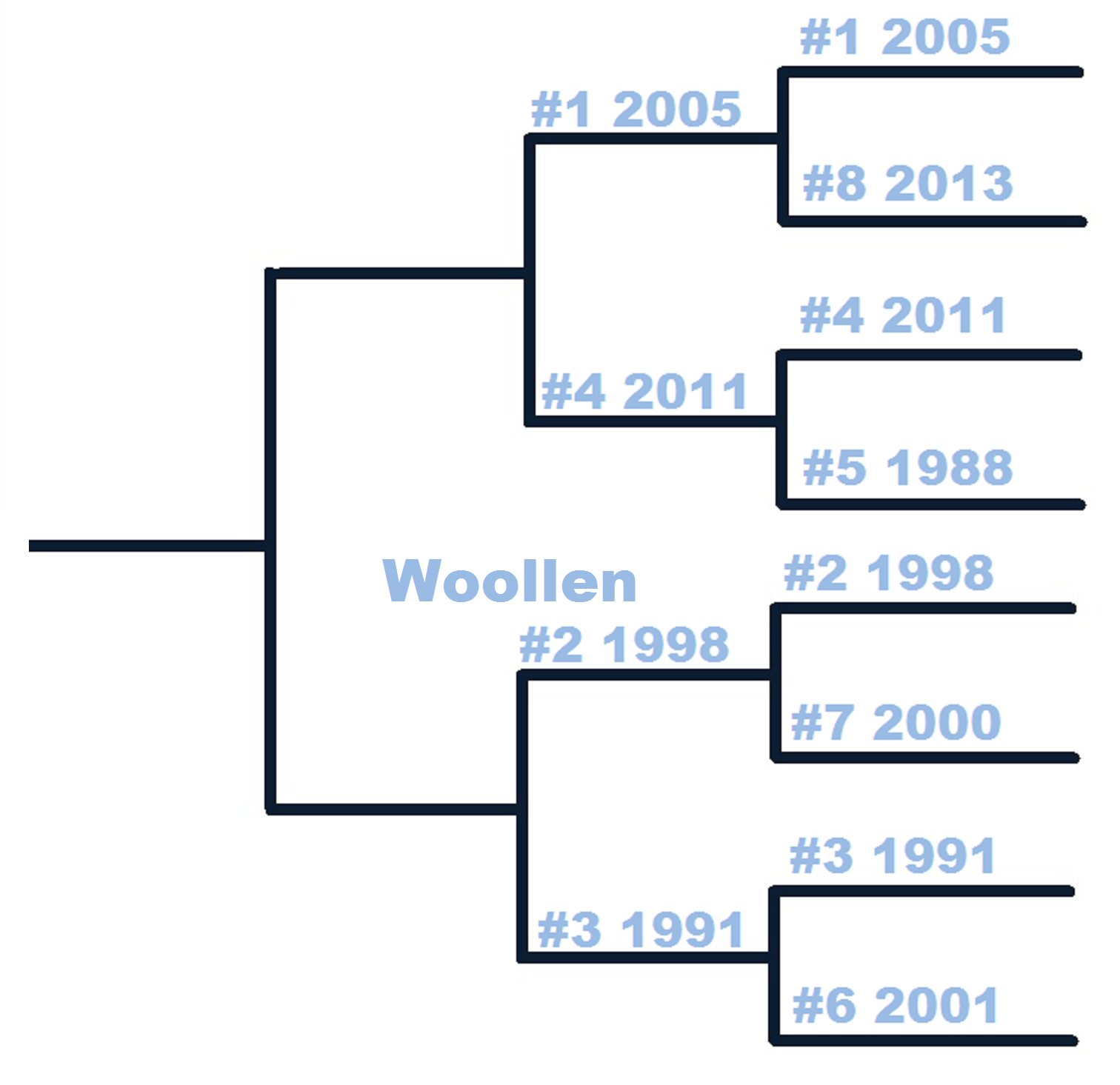 Thb_countdown_tournament-woollen-1st_medium