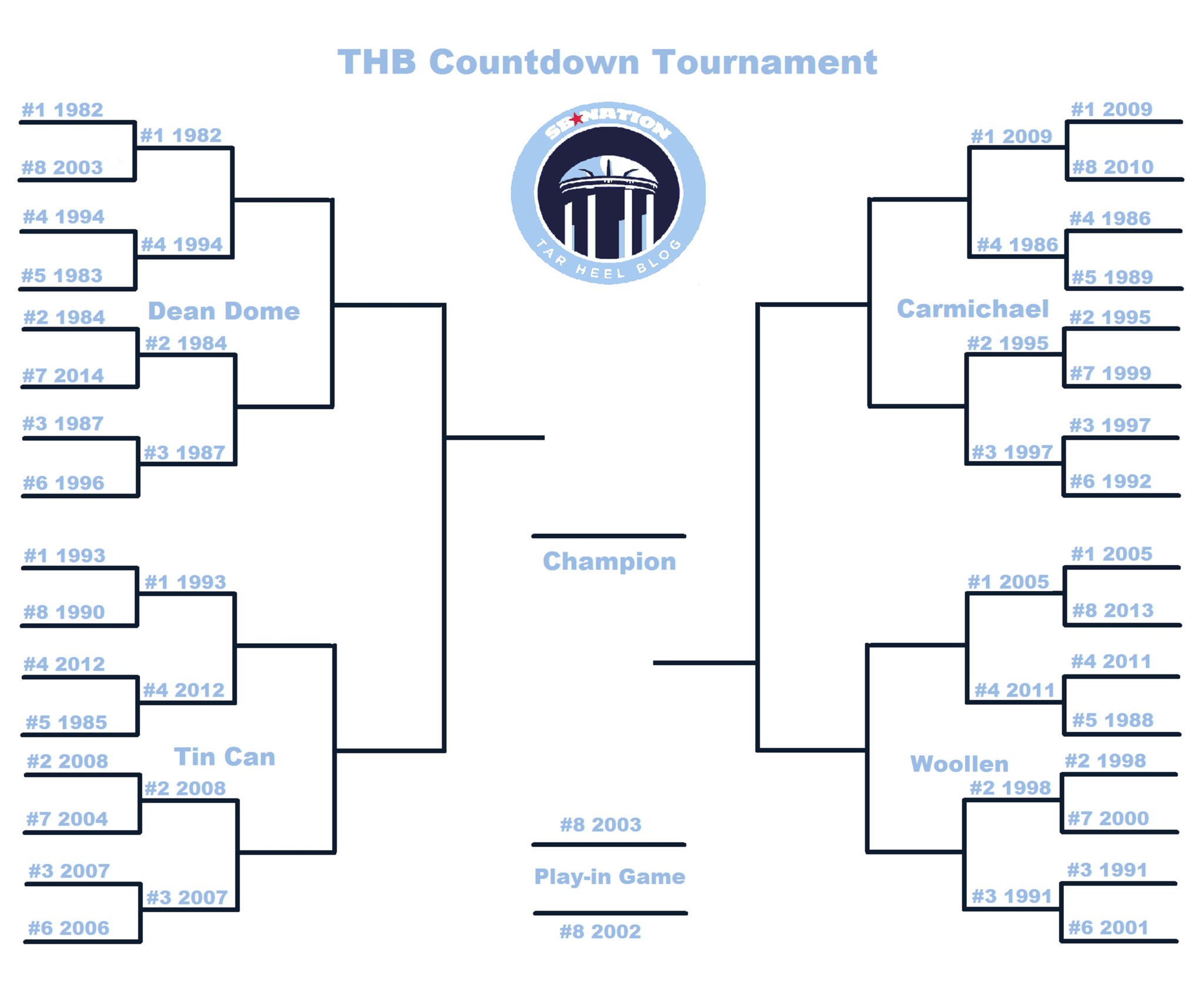 Thb_countdown_tournament-round1-wool_medium