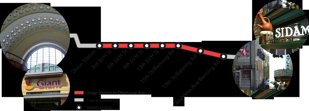 Dcstcar_hst_linemap_circles-1024x370