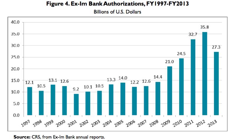 Exim_bank