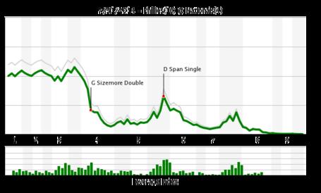Chart_65__medium