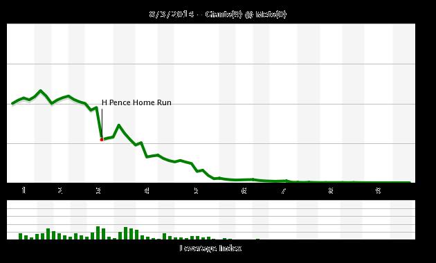 Chart__3__large