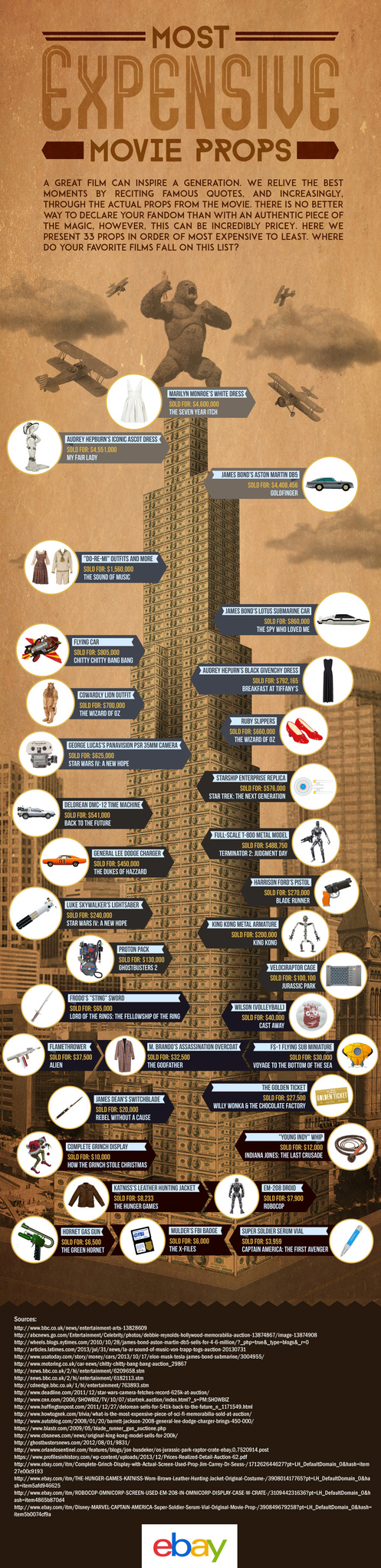 The most expensive movie props, in one graphic - Vox