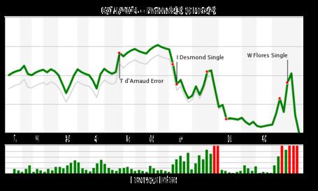 Chart_74__medium