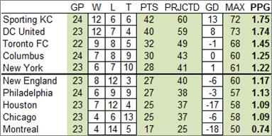 Standings_08.17_medium