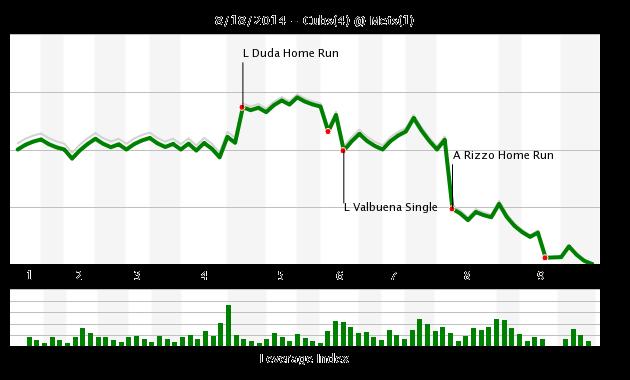 Chart__7__large