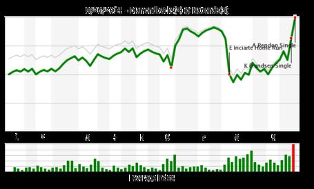 Chart_81__medium