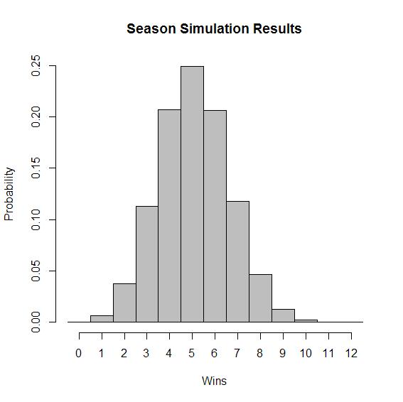 2014preseasonsimulations_medium