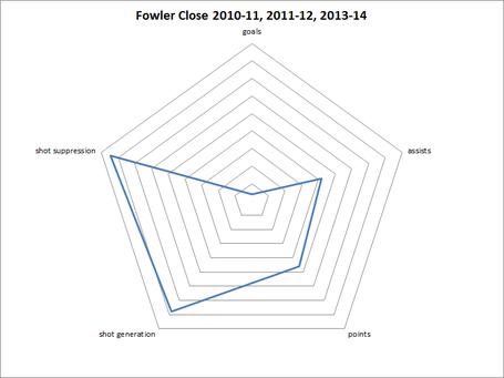 Fowler_web_medium