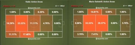 Balotelli_vs_kaka_medium