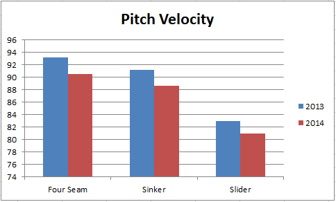 Pitch_velocity