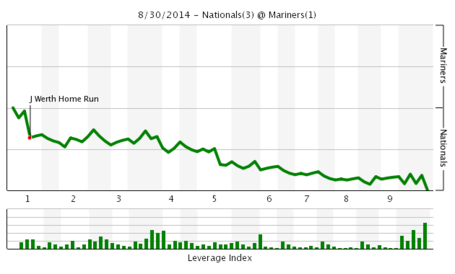 Chart_90__medium