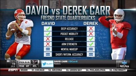 Derek_and_david_carr_medium