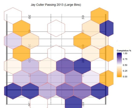 Cutler_completion___large_bins_medium