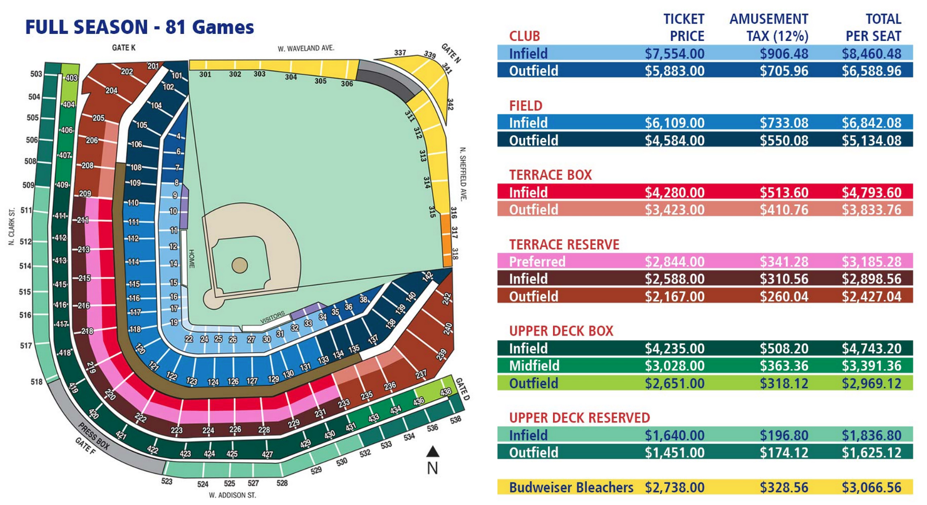 cubs seating chart: Cubs raising some ticket prices for 2015 bleed cubbie blue