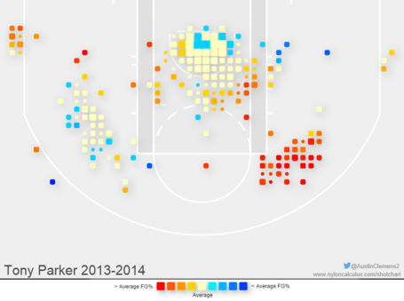 Tony_parker_nylon_calculus_shot_chart_medium