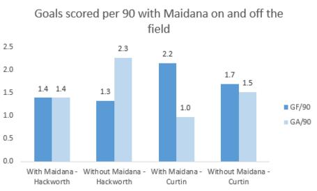 Goalscored_medium