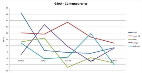 Gsaa_contemporaries_medium