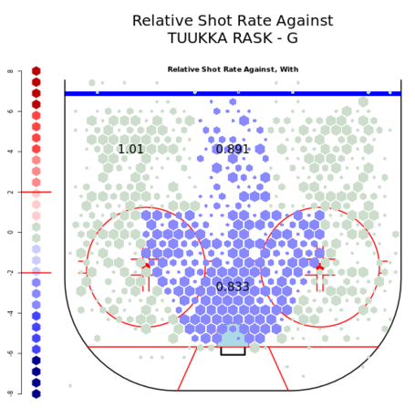 Rask_shot_rate_against_medium