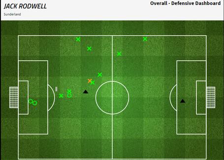 Rodwell_defence_spurs_medium