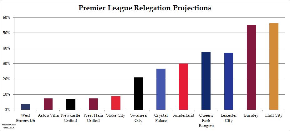 Relegation_102